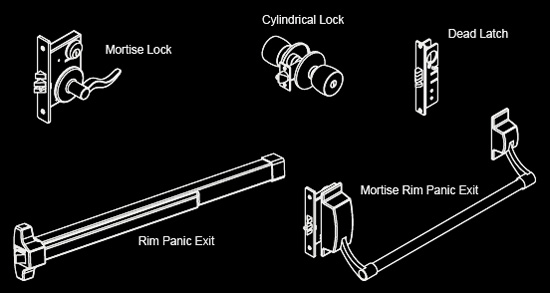 Types of Locksets