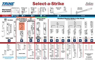Folger Adams Series Electric Strike Wiring Diagram on